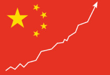 Market Watch: China