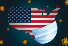 Market Watch: US